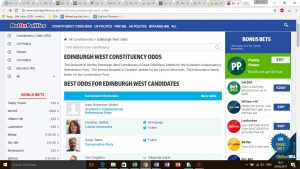 Bet on Politics website puts Scotland's Independence Referendum Party as favourite to win Edinburgh West